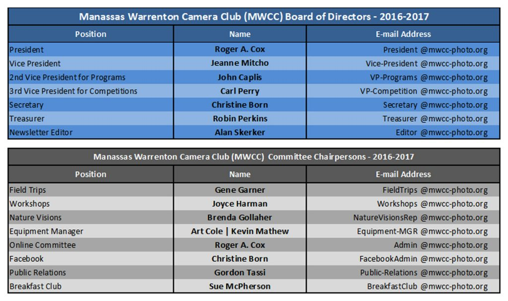 2016-2017 MWCC BoD Members and Chairperson e-mail addresses