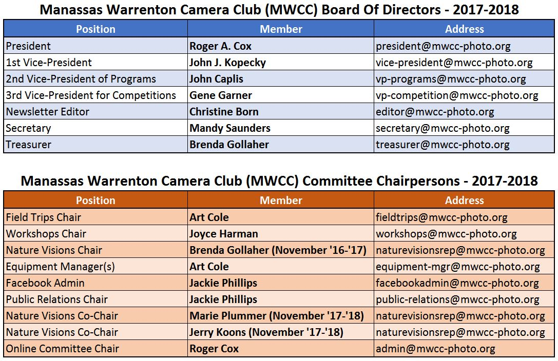 Manassas Warrenton Camera Club (MWCC) Board Of Directors & Committee Chairpersons - 2017-2018