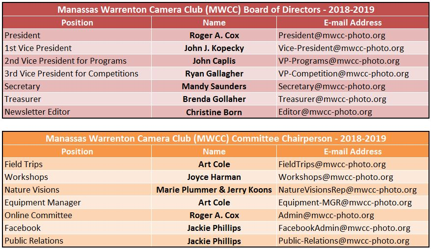 Manassas Warrenton Camera Club (MWCC) Board Of Directors & Committee Chairpersons – 2018-2019